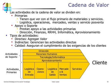 cadena de valor telcel gerencia estrategica