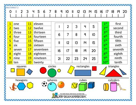 Mat Mathematics by Math Mats