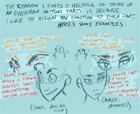 adding expression how to draw eyebrows step by step eyebrows original expressions digital tutorial long post