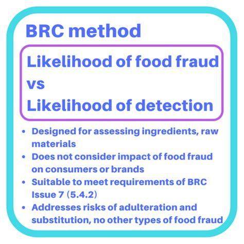 Vulnerability Assessment Methods Food Fraud Vulnerability Assessment Template