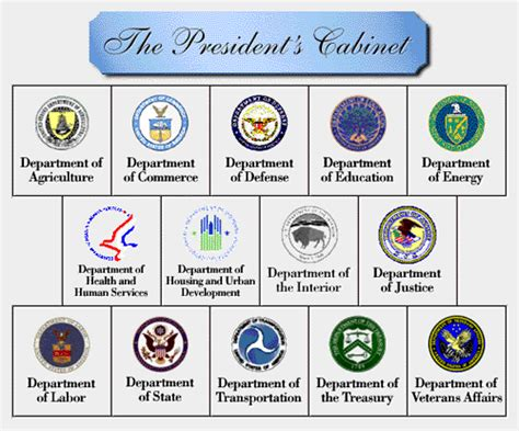 image gallery presidents cabinet
