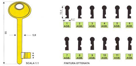 serratura porta interna prezzo chiave per serratura porta interne agb patent 1 00eur