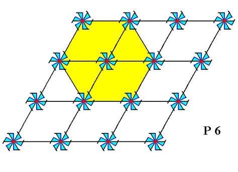 unit cell pattern promorphology of crystals preparation xvi