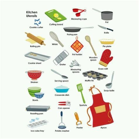 Japanese Kitchen Vocabulary Kitchen Utensils Kitchen Vocabulary
