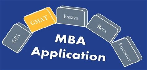 Lehigh Mba Login by Going Beyond Gmat Gpa Scores For Mba Admissions