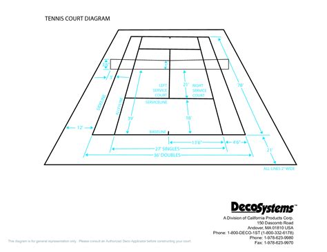 tennis court template best photos of basketball court diagrams