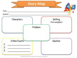 story maps story map metamorphosisliteracy