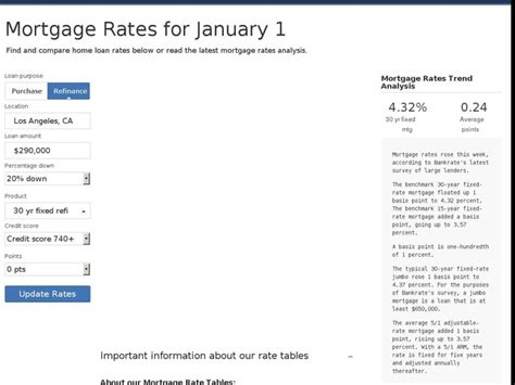 Home Equity Loan Interest Rates by Home Loans Anygator