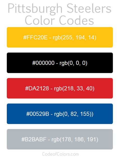 pittsburgh penguins colors pittsburgh steelers team color codes nfl team colors in