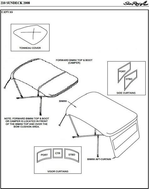 boat canvas frame hardware bimini top canvas and frame zippered factory oem for sea