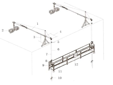 swing stage equipment smtl scaffolding manufacturers trinidad limited