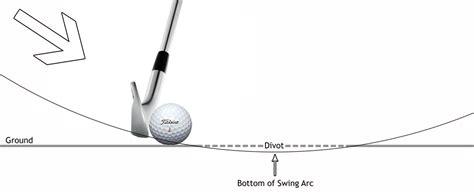 no divot golf swing golf swing 102b setup the perfect golf ball position