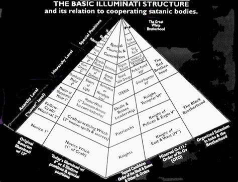 illuminati plans up new zealand what does the globalist agenda new