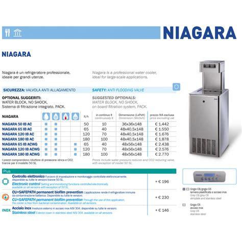Dispenser Niagara cosmetal niagara dispenser d acqua a colonnina liscia