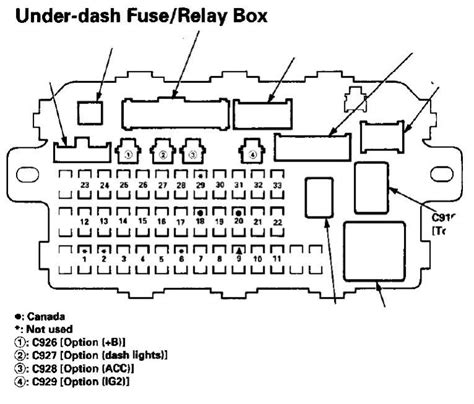 ek civic fuse box diagram 99 00 civic fuse box diagram fuse box and wiring diagram