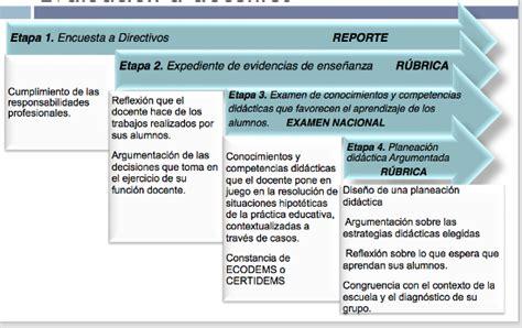 lista de resultados de evaluacion docente de resultados de evaluacion a docentes para permanencia