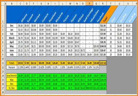 Sle Of Spreadsheet Of Expenses by Excel Spreadsheet Templates For Tracking Expenses Haisume