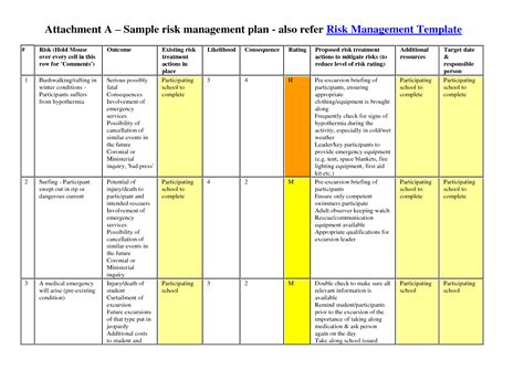 risk management template risk management plan template e commercewordpress