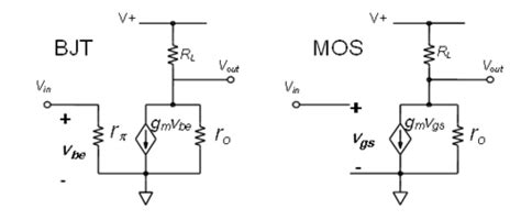 fet transistor small signal model chapter 9 single transistor lifier stages analog devices wiki