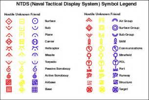Navajo Hogan Floor Plans naval map symbols 1 line battleship