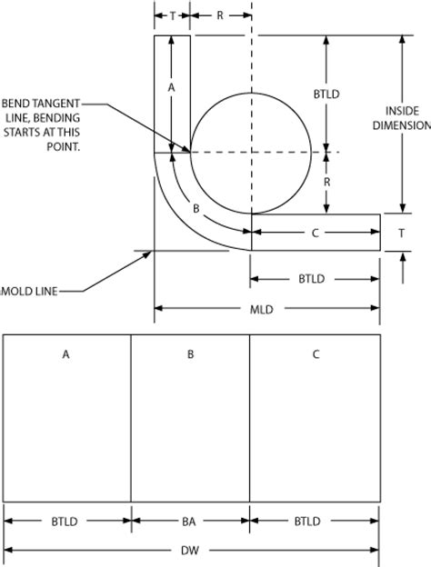 sheet metal layout video sheetmetal layout calculator help page