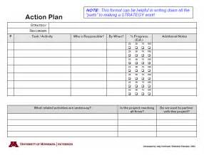 Student Retention Plan Template by Business Retention Expansion Downtown Market Analysis