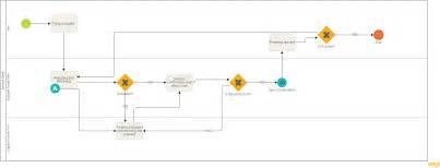 help desk process flow complete itil service desk process flow get it free
