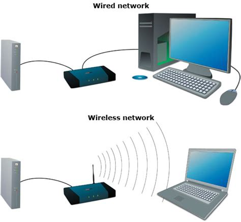 wireless network diagram image gallery home network connection types