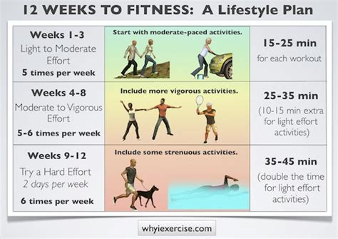 fitness planner template restaurant symbols free personal training