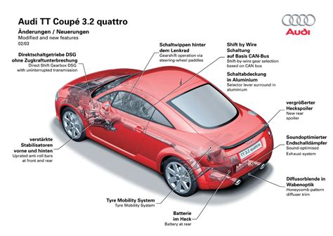 Audi TT Coupe Red Cutaway