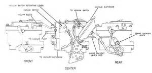 marvel schebler carburetor diagram marvel wiring diagram free