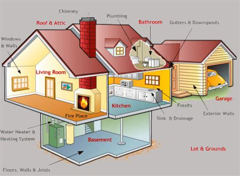 debolt home inspections colorado home inspector