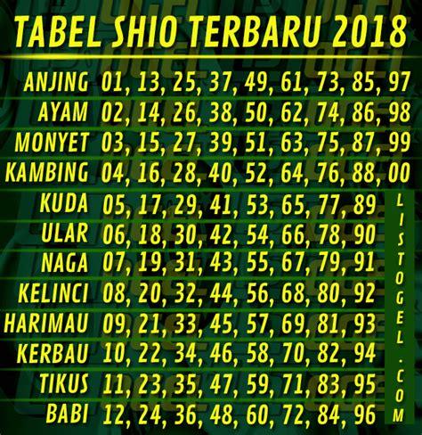 08 52 62 62 88 38 Nomor Cantik Kartu As 0852 62628838 Kartu Perdana tabel shio 2018 terbaru shio prediksi shio tahun 2018