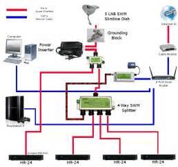 swm directv wiring diagram swm get free image about wiring diagram