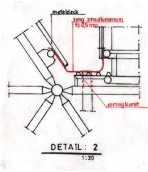 Karpet Talang Genteng harga upah dan bahan bangunan pekerjaan atap