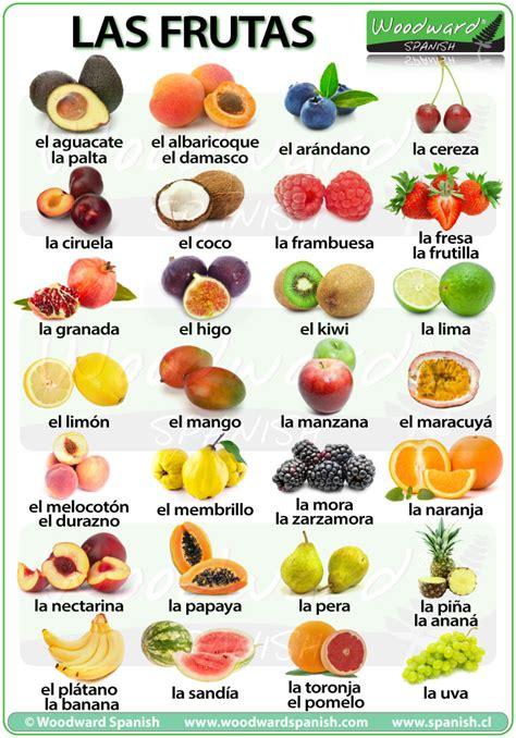 imagenes de frutas que empiecen con la letra a las frutas en espa 241 ol
