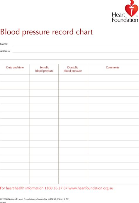 Printable Blood Pressure Chart Printable Blood Pressure Chart Template For Free