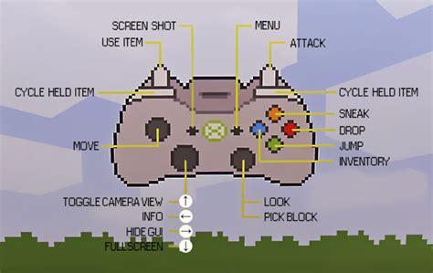 xbox 360 controller layout for pc juanka12 s development xbox 360 controller configuration