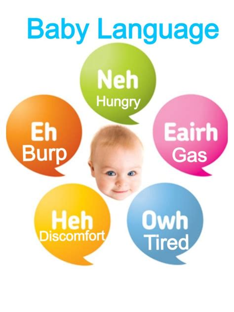 Parenting The Secret Language Of Babies by 16 Best Images About Baby Language On The