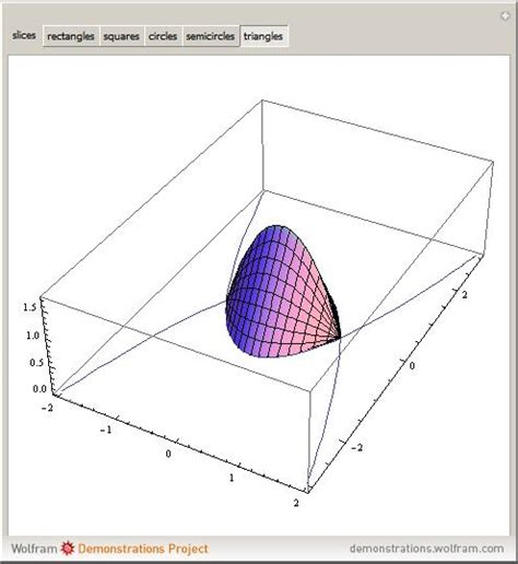 cross sections of 3d shapes interactive wolfram demonstrations project