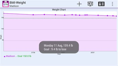 weightdrop weight tracker bmi control tool for weight loss