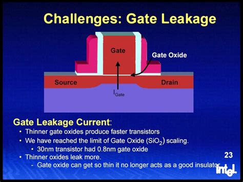 transistor gate leakage intel to release i7 990x edition six processor in q4 2010 page 4