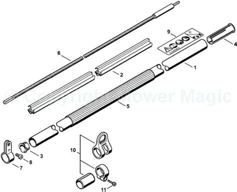 stihl ht 101 parts diagram stihl ht 75 parts diagram car interior design