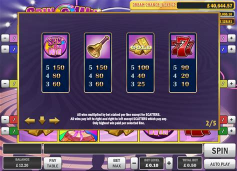 Spin The Wheel To Win Real Money - spin win slots review online slots guru
