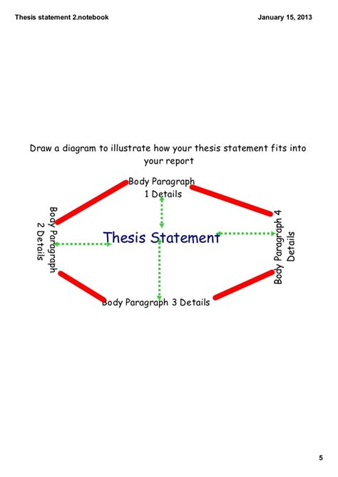 Popular Dissertation Editor Services Usa by Popular Thesis Statement Editor Services For