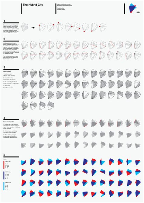 pattern identity theory brussels the hybrid city on behance