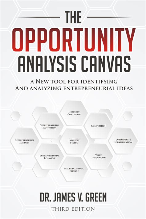 the opportunity analysis canvas for student entrepreneurs books the opportunity analysis canvas pdf