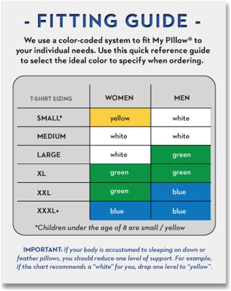 my pillow color codes mypillow 174 help me get fitted get fitted