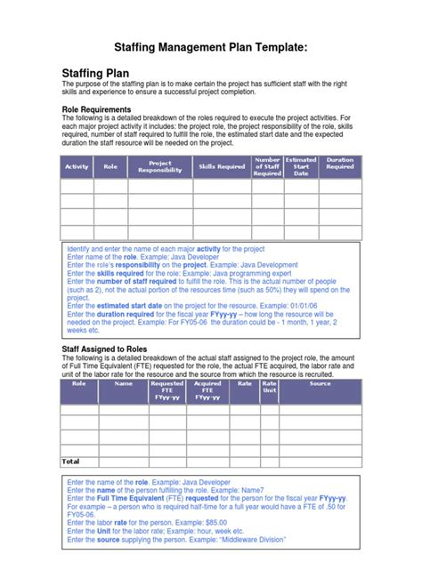 ohs management plan template beautiful ohs management plan template contemporary