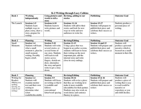 writers workshop lesson plan template calkins lesson plan template writing through